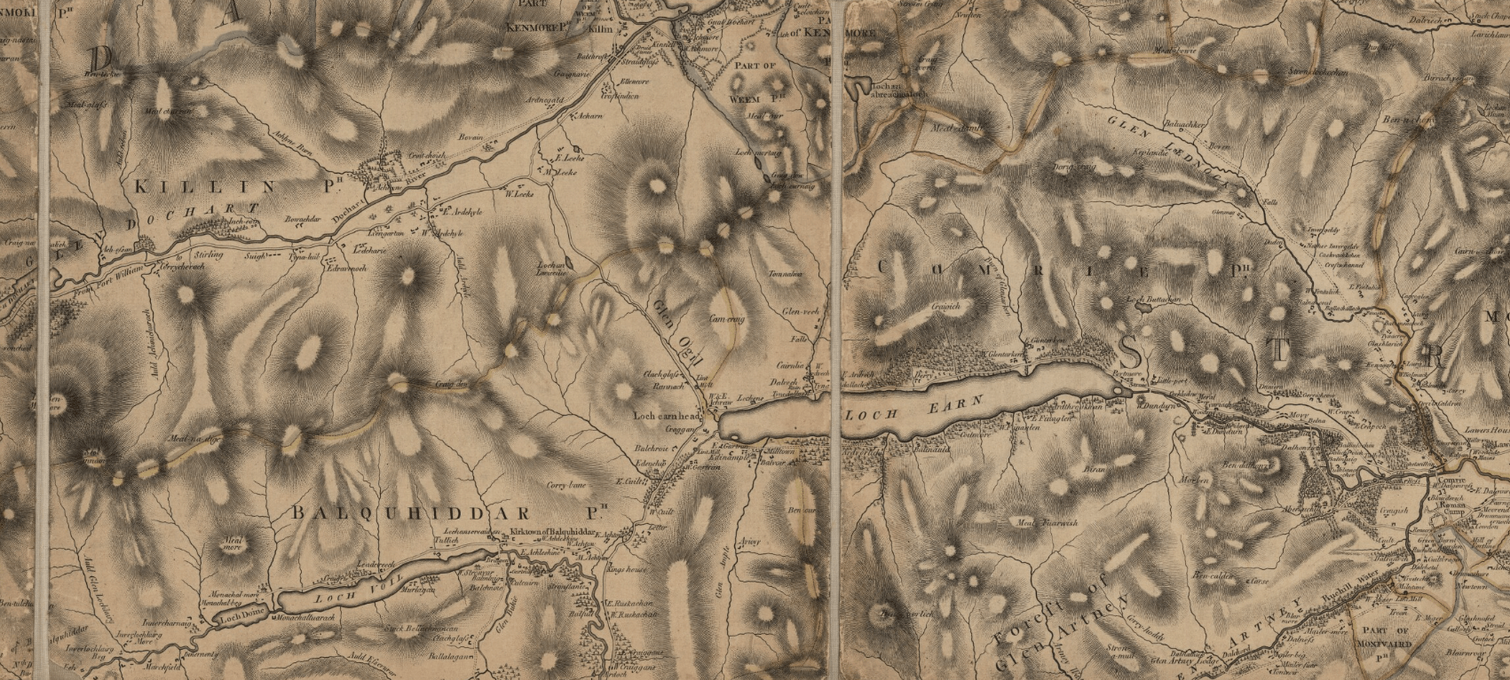 Section of Stobie's map of Perthshire.