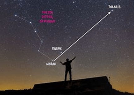 Shows the shape of plough asterism pointing to the north star, includes the silhouette of a person. looking up.