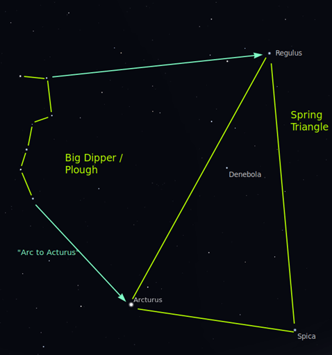 Image showing the Plough asterism and the Spring Triangle